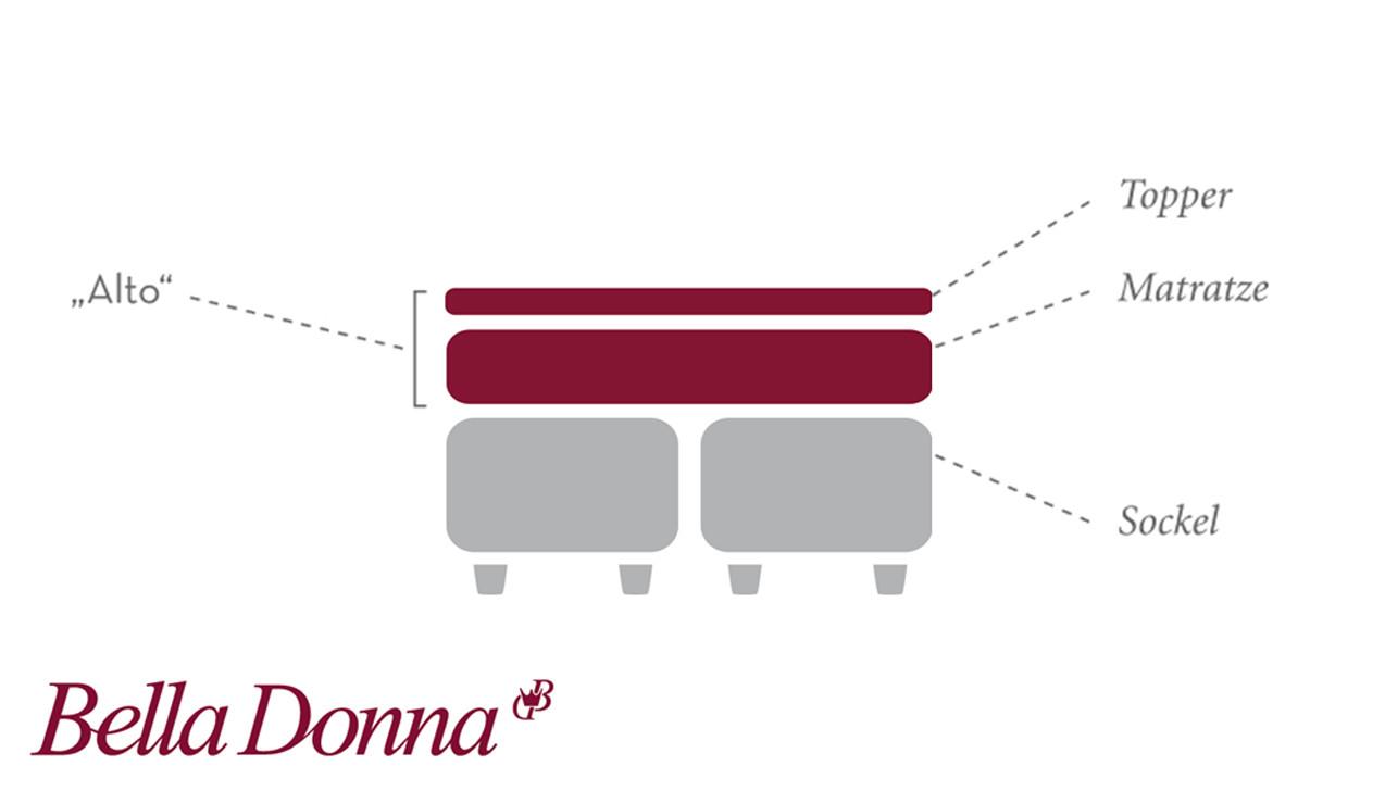Bella Donna La Piccola Spannbettlaken für Topper & Matratze bis 40 cm Höhe