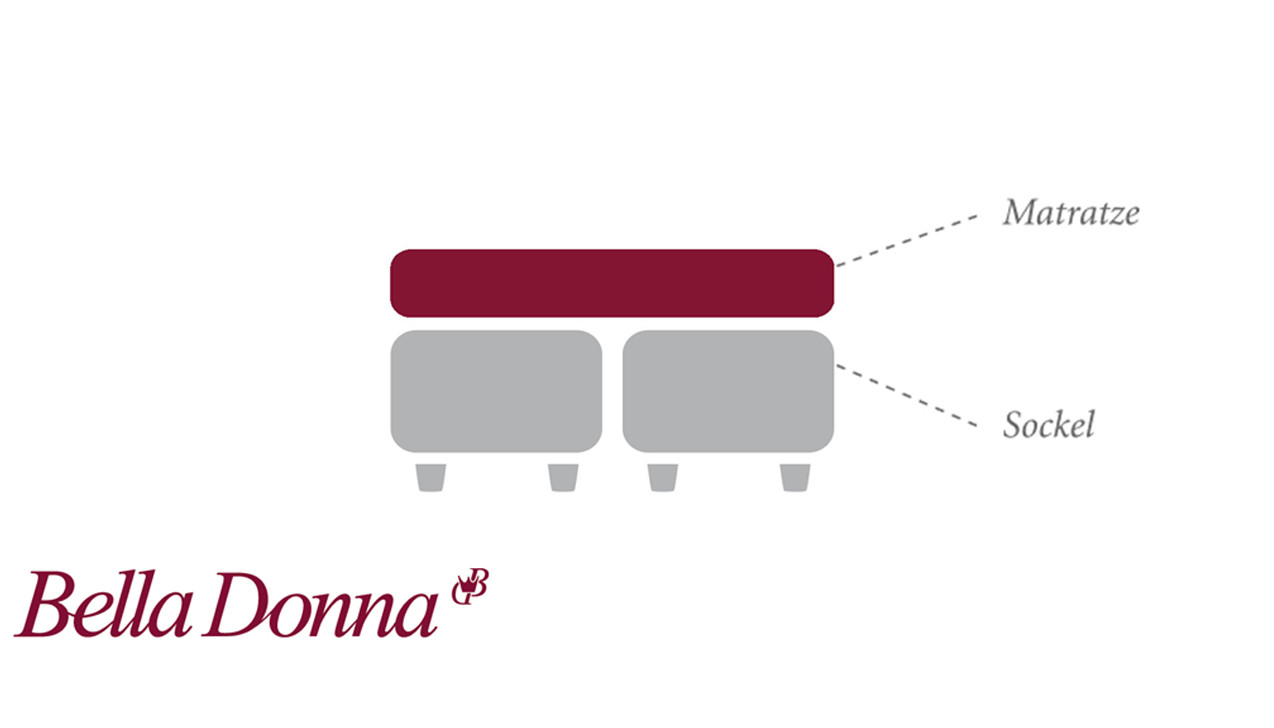 Bellad Donna Spannbettlaken für Matratzen bis 30 cm Höhe