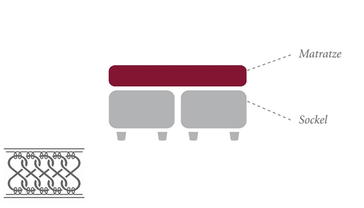 Satinesse Protect Standard für die Matratze